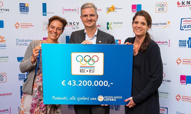 Nederlandse sport blij met € 43,2 mln van Nederlandse Loterij